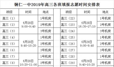 铜仁一中2019年高三各班填报志愿时间安排表